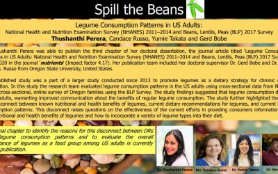 Spill the Beans: Legume Consumption Patterns in US Adults